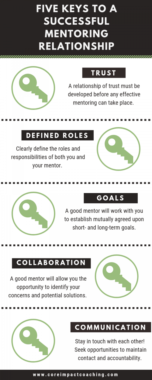 Five Keys to a Successful Mentor-Mentee Relationship